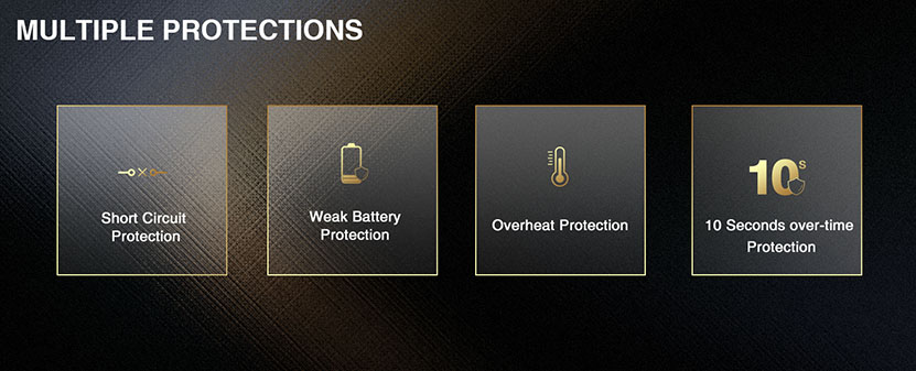 Lostvape Thelema Quest 200W Mod Protections