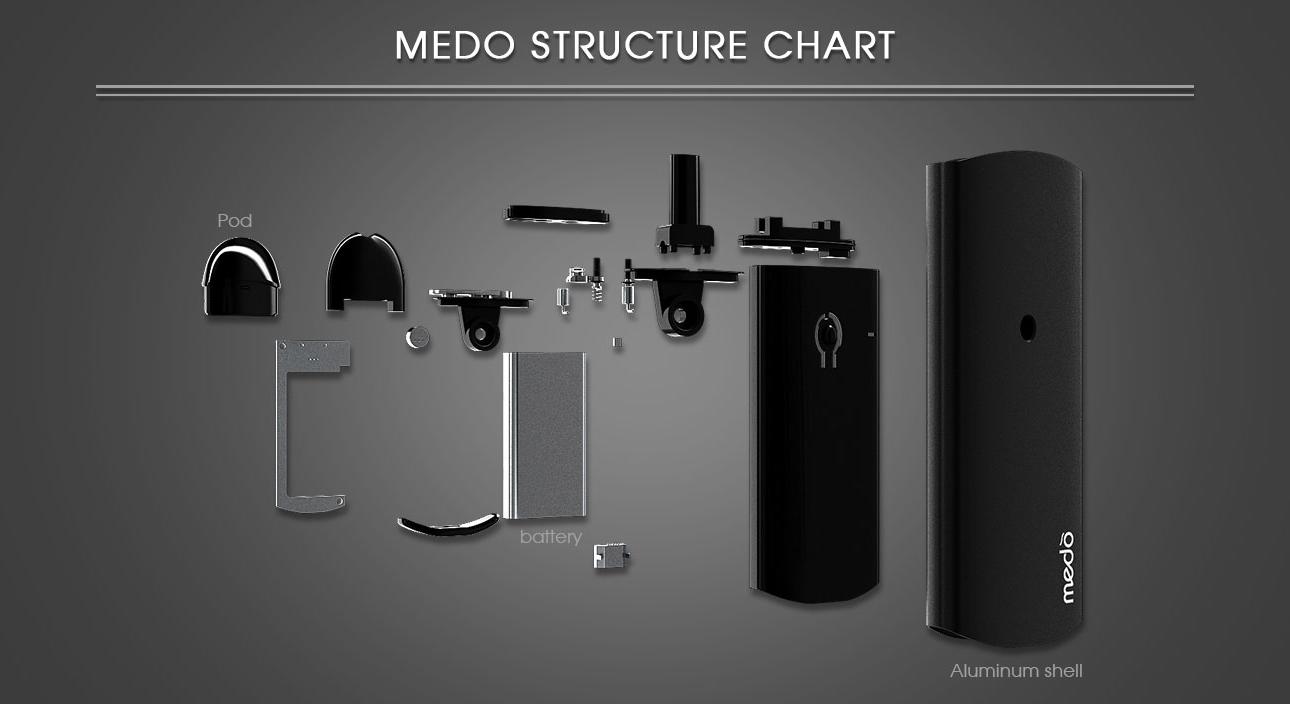 Medo Pod Kit Features 02
