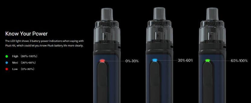 OBS Pluck Kit LED