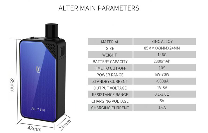 Alter Pod System Kit Parameters