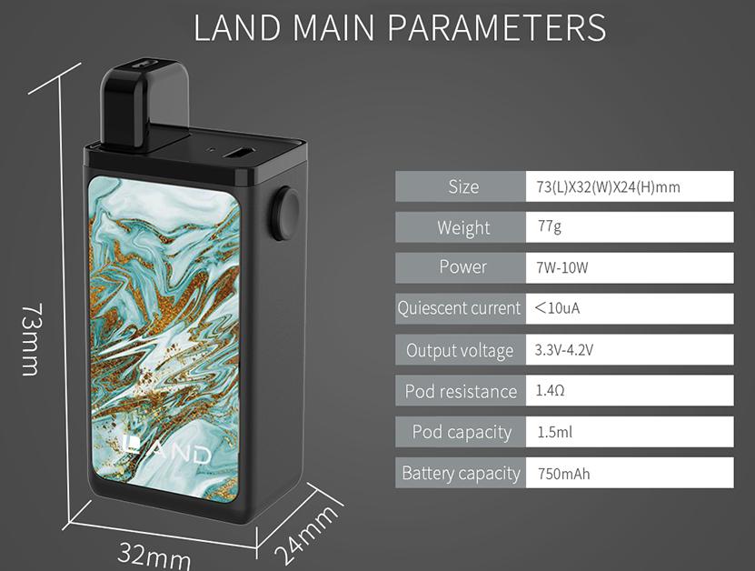 Land Pod Starter Kit Features 07