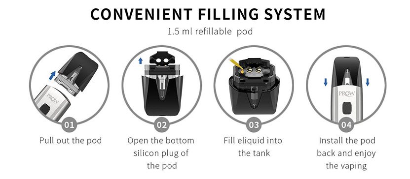 Prow Pod Cartridge Filling_System