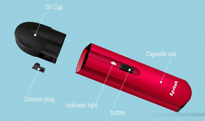 PILLAR Sprint Pod Kit Feature 4