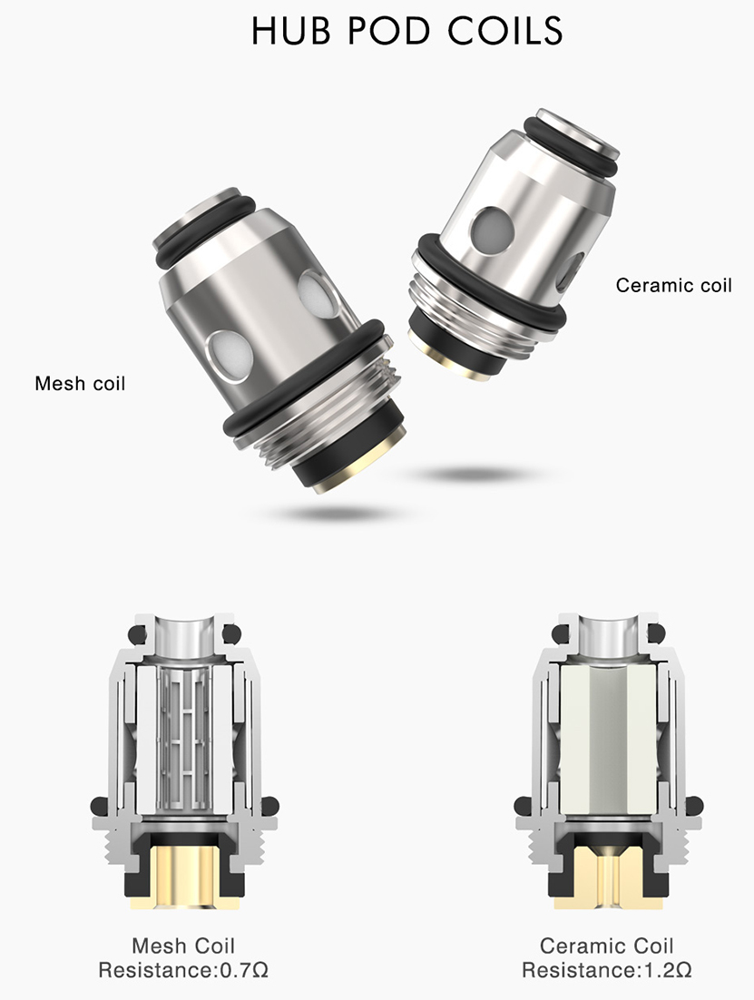 Phiness HUB Kit Coils