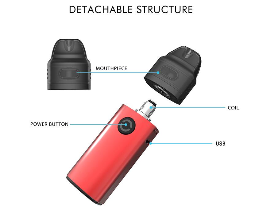 Phiness HUB Vape Kit Structure