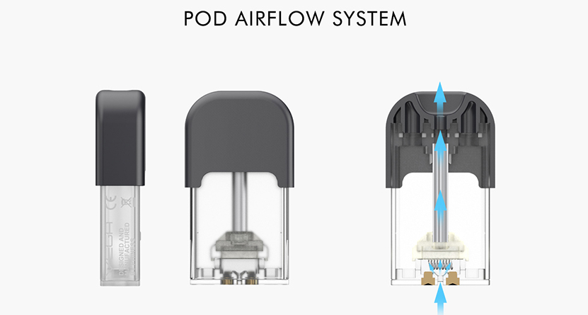 Vega Pod System Kit Features 02