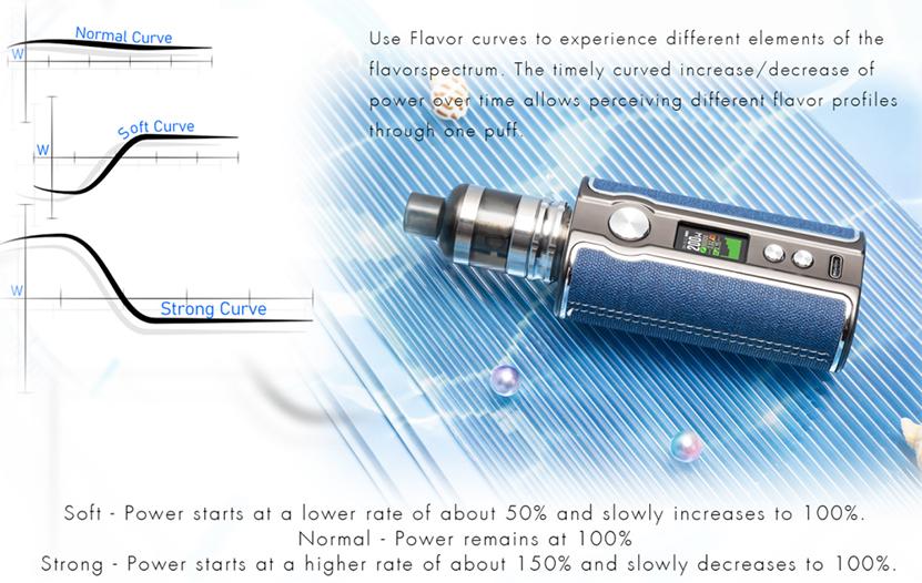Pioneer4You iPV V200 Mod curve