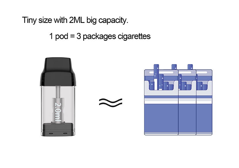 Swand Replacement Pod 2ml Capacity