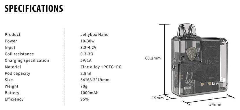 Rincoe Jellybox Nano Kit Specification