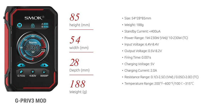 G-PRIV3 TC Box Mod Parameter