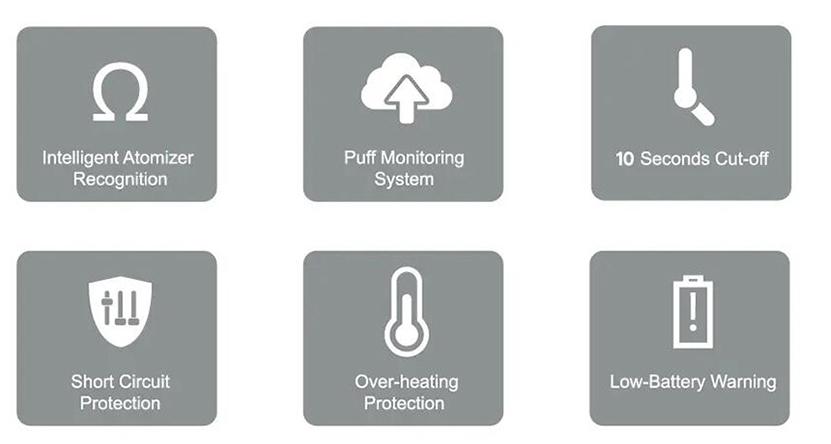 SMOK G-PRIV 3 Kit Features 15