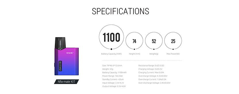 Nfix Mate Kit Specification