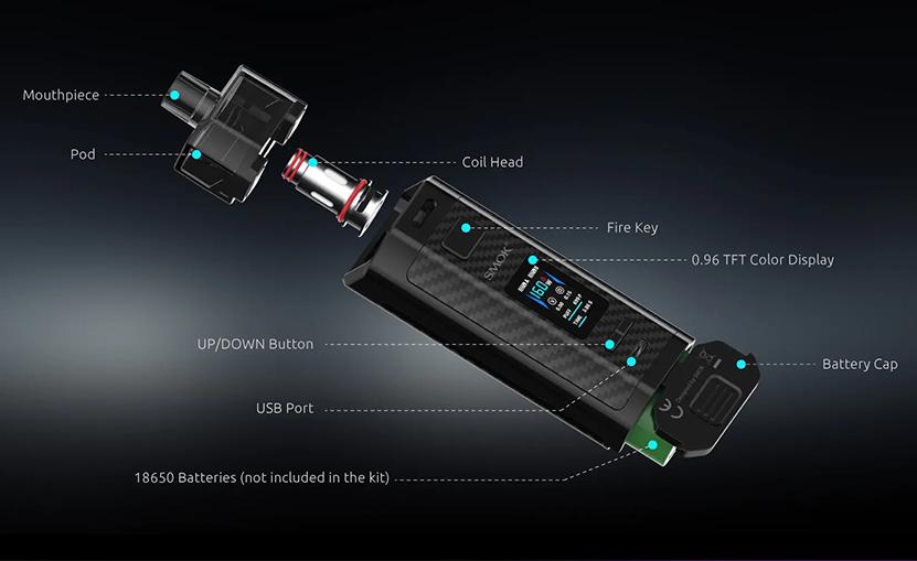 SMOK RPM160 Pod Mod Kit Structure