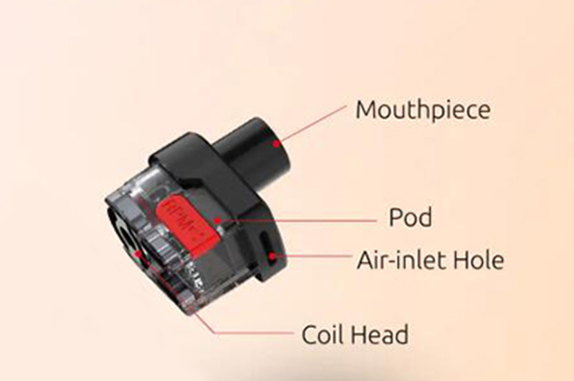 SMOK RPM Lite RPM Pod Cartridge Structure