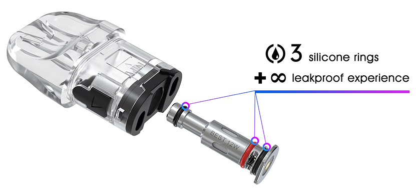 Smok Novo 4 Kit install