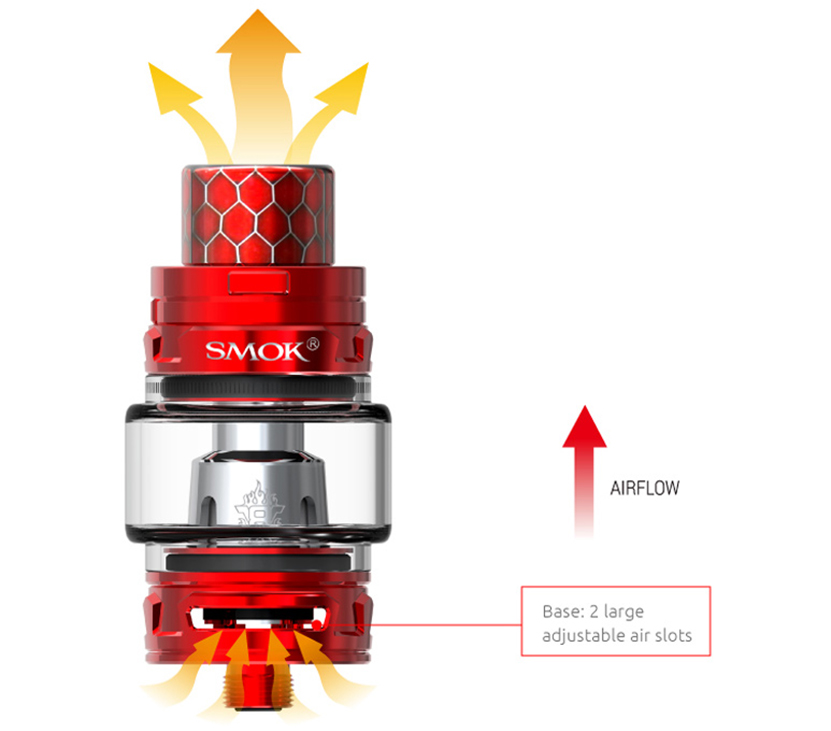 SMOK G-Priv Baby Luxe Edition Kit Feature 1