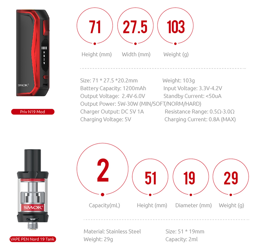 SMOK Priv N19 Kit Features 02