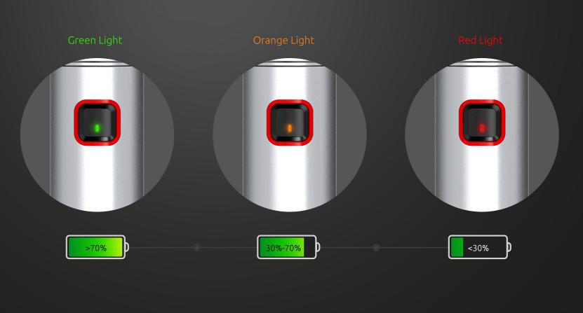 SMOK Stick 80W Vape Kit LED