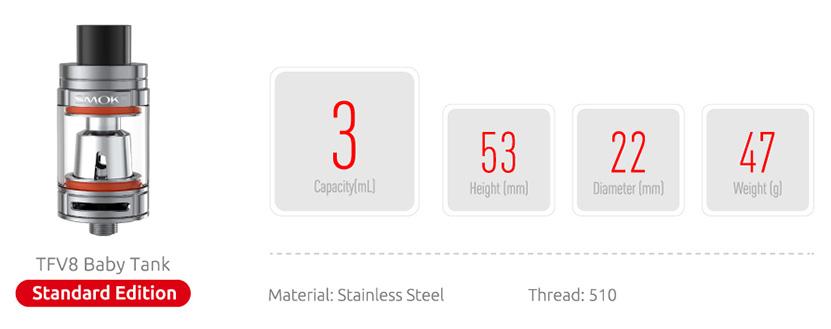 SMOK TFV8 Baby Tank Parameters
