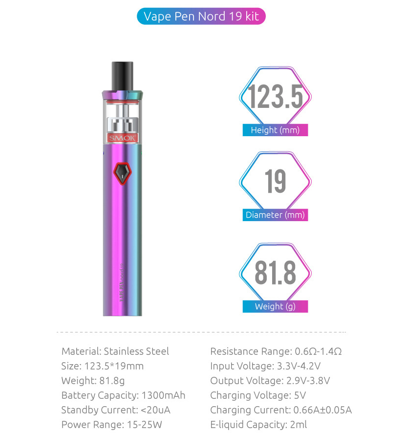 SMOK VAPE PEN Nord 19 Parameters