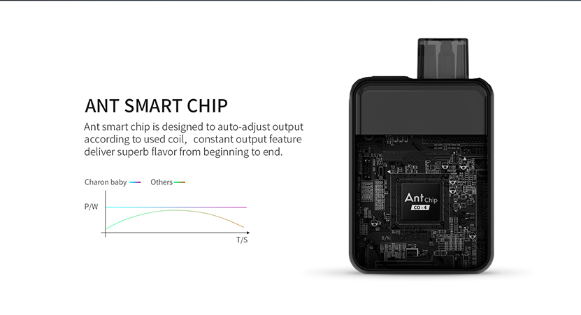 Charon Baby Kit ANT Smart Chip