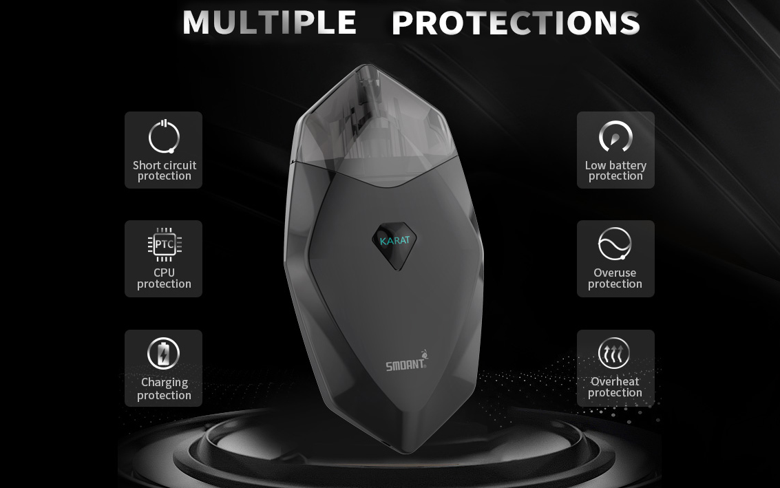 Smoant Karat Pod Kit Features 6