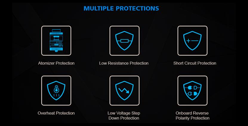 SteamCrave Hadron Pro DNA250C Mod protection