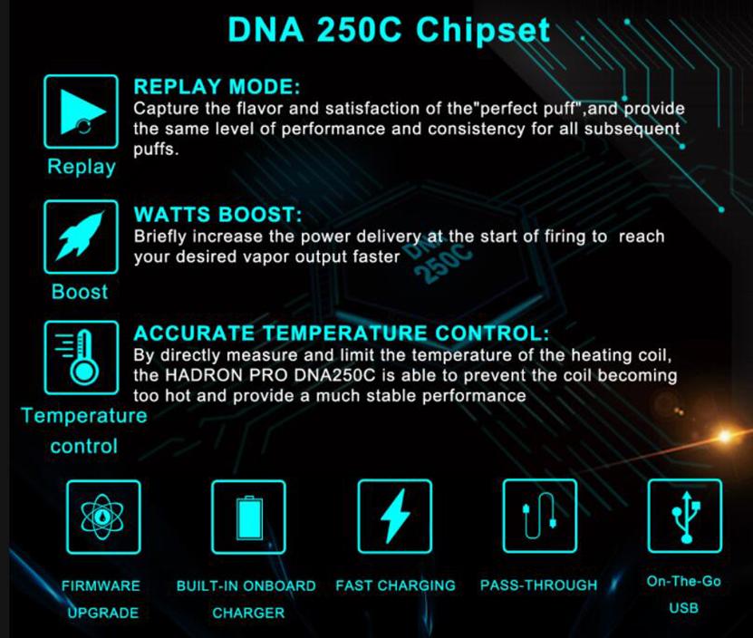 Steam Crave Hadron Plus DNA250C Combo Kit Feature 2