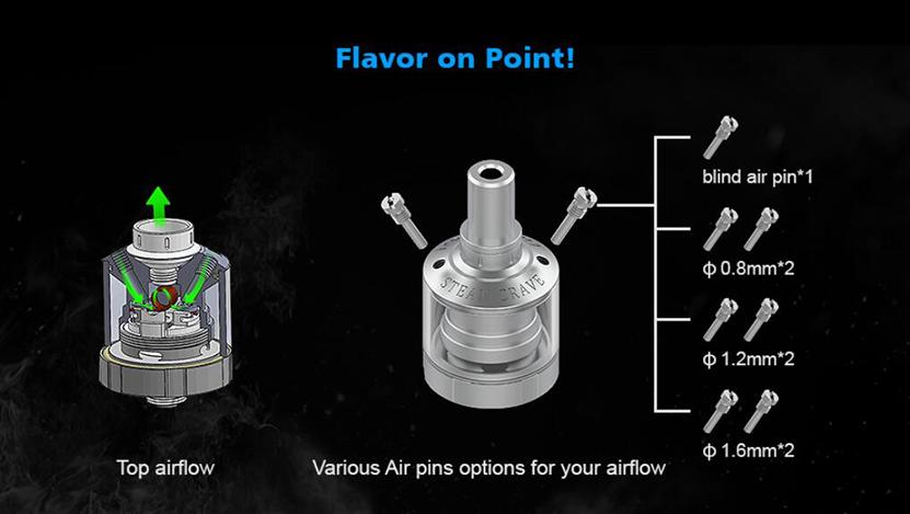 Steam Crave Mini Robot Combo Kit Flavor