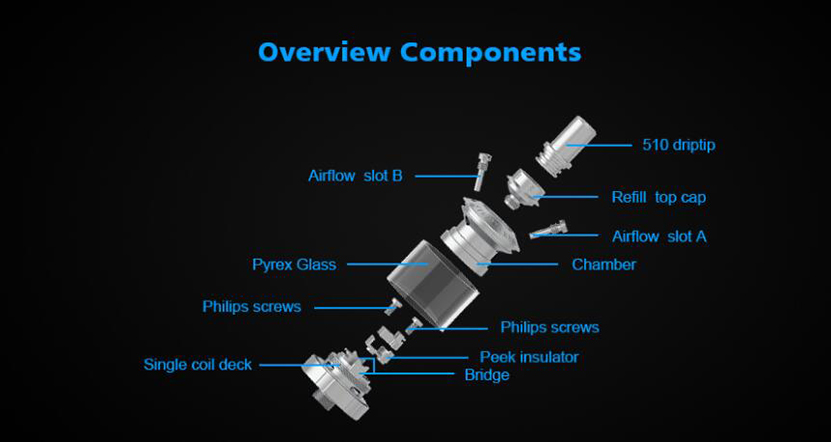 Mini Robot MTL RTA Overview