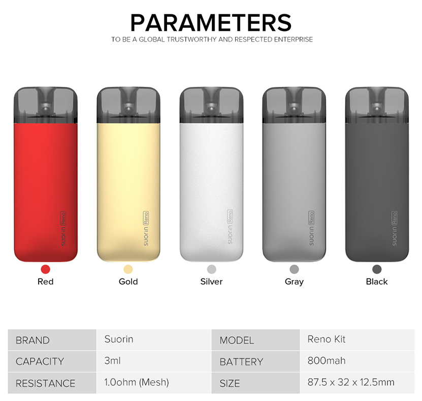 Suorin Reno Vape Kit Parameters