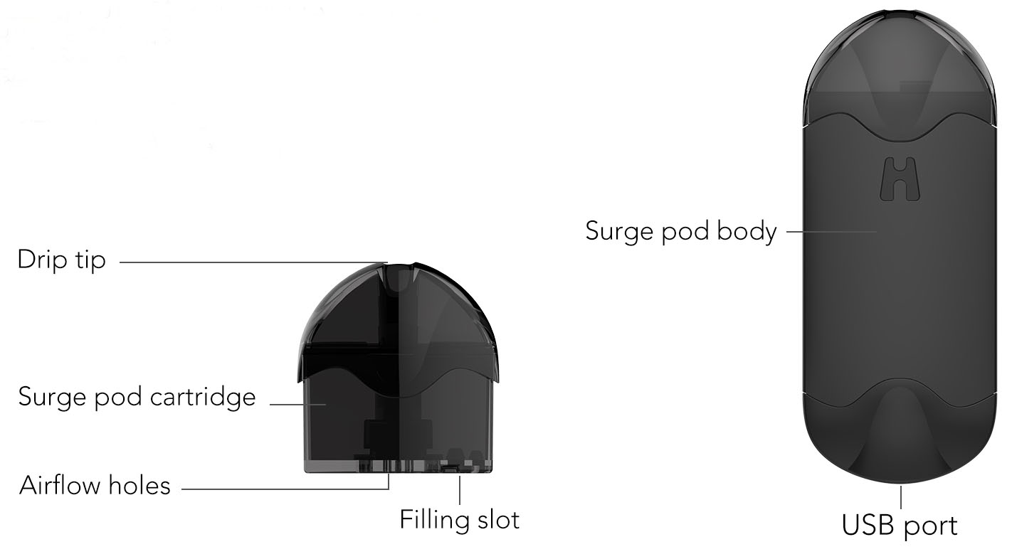 Hugsvape Surge Pod Kit Feature 2