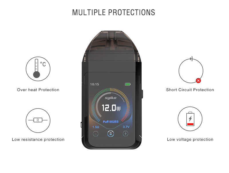 Syiko SE Kit Protection