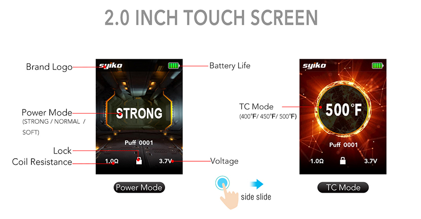 Syiko SE Kit touch screen