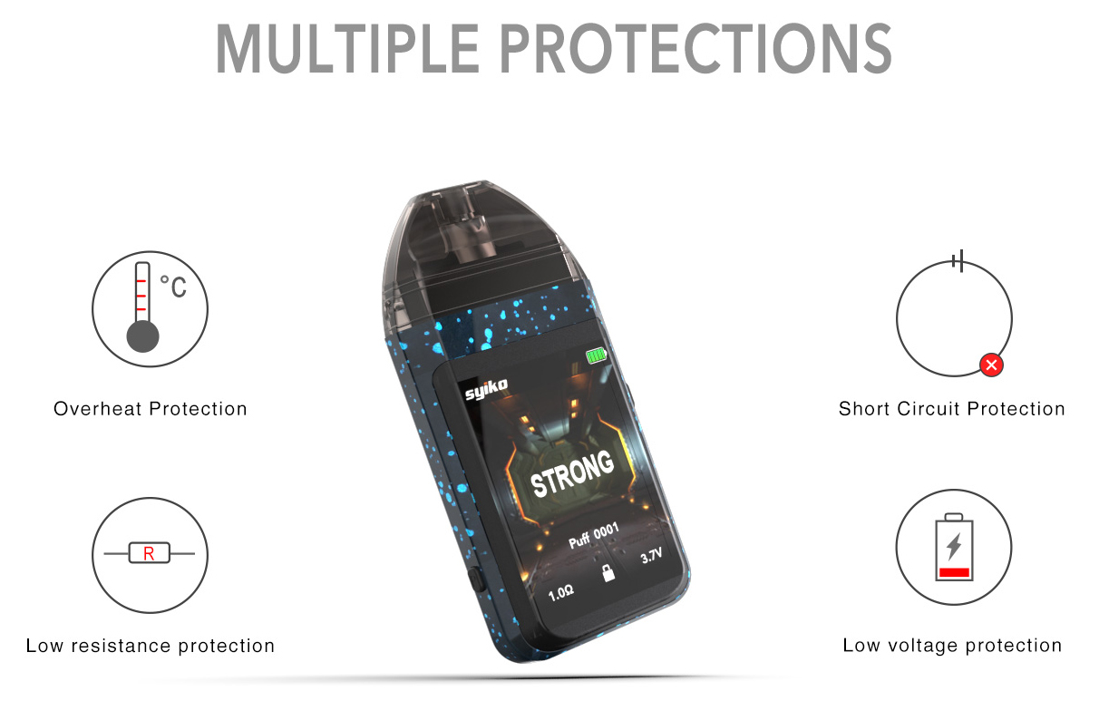 Syiko SE Pod System Kit Proctection