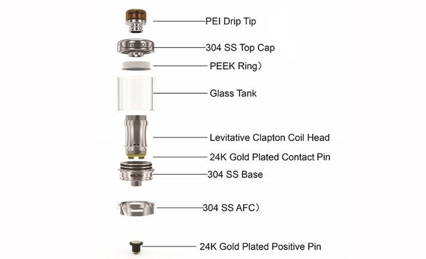 THC Teemo Tank Feature 3