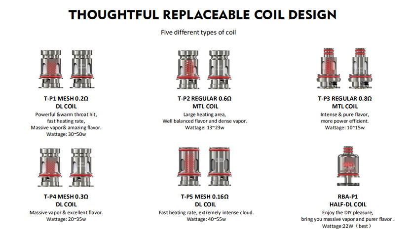 Tesla T-REX Kit coil