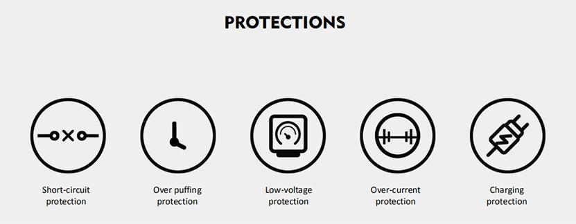 Tesla T-REX Kit protection