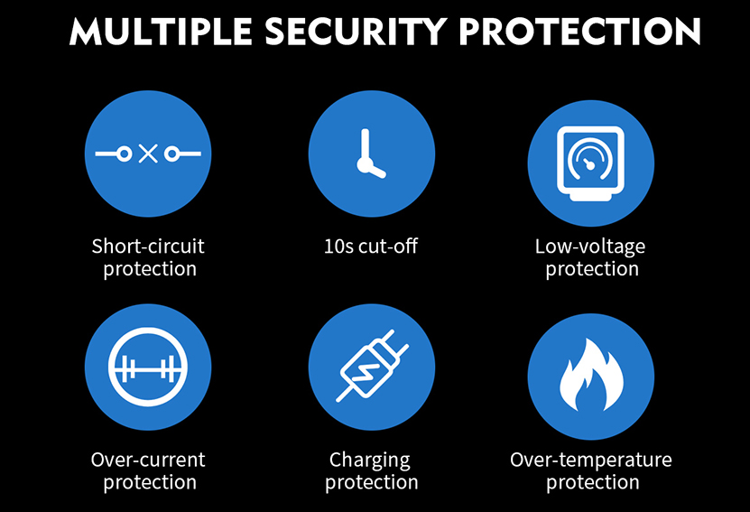 Tesla Shinyo Kit Security Protections