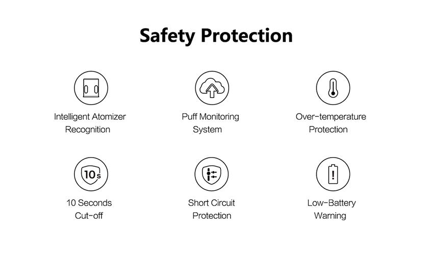 Think Vape Thor AIO Kit Protection
