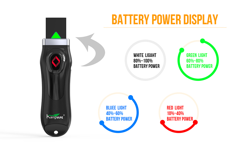 U-Pod Kit Battery indicator