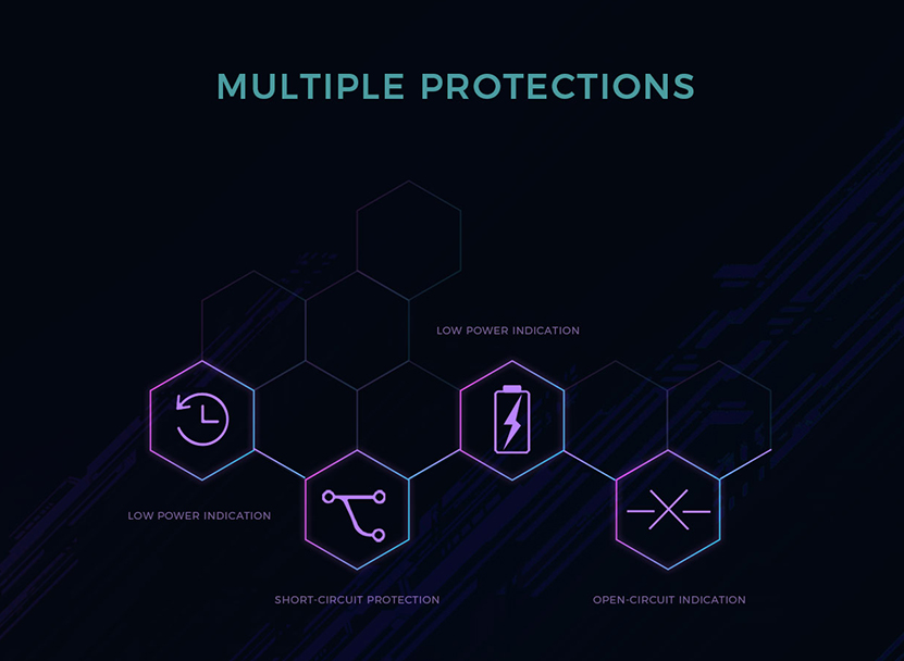 Caliburn KOKO Prime Vision Kit Safety Protection