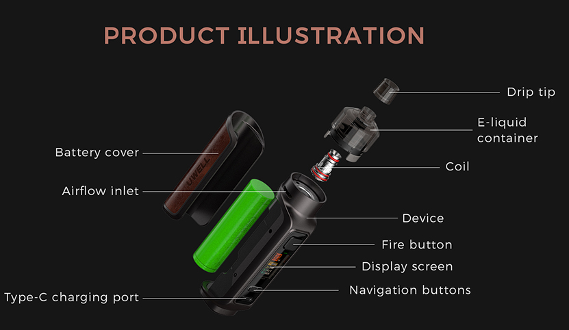 Uwell Aeglos P1 Pod Kit Overview