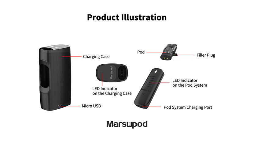 Uwell MarsuPod PCC Kit Feature 4