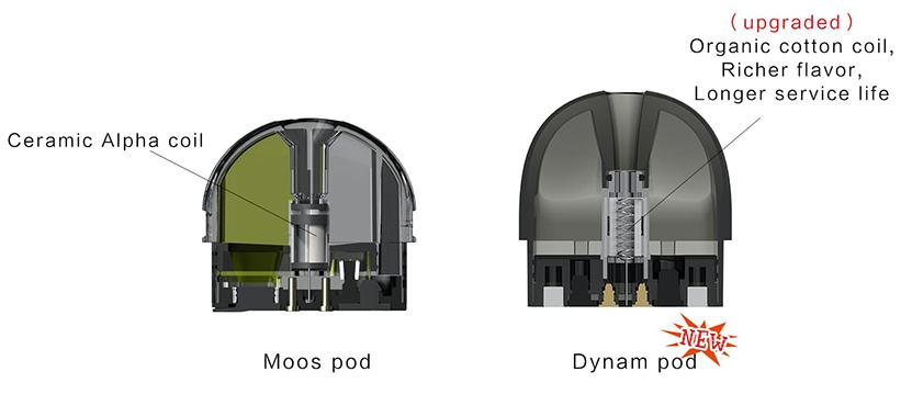 ميزة VEIIK Dynam Pod Kit 6