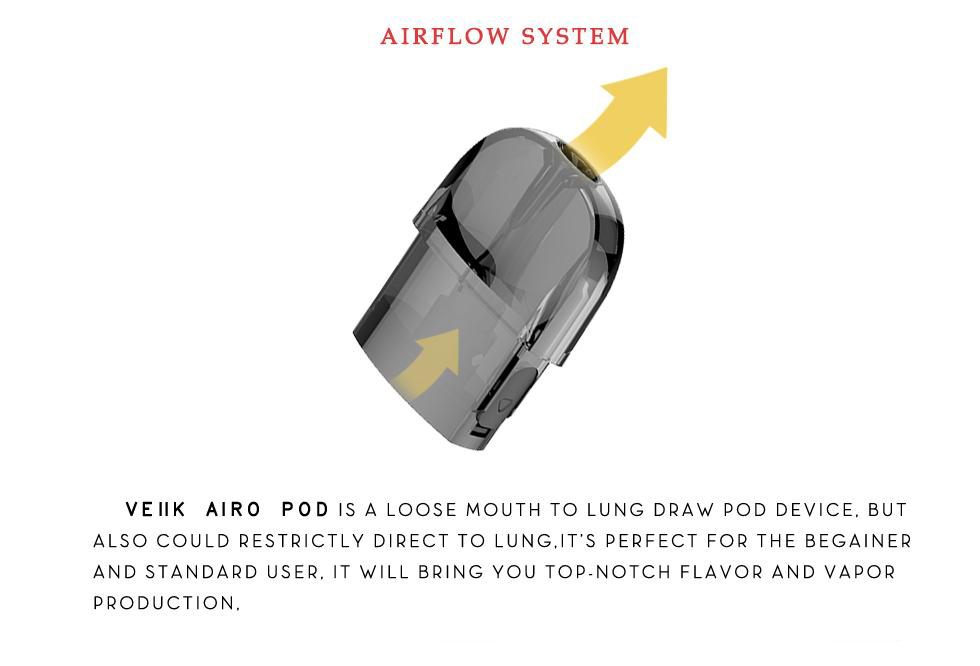 VEIIK Airo Pod Cartridge Airflow System