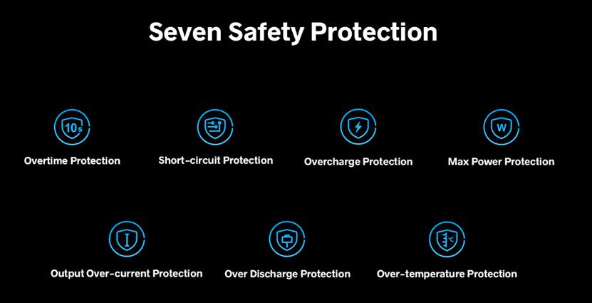 VOOPOO Drag Mini Refresh Edition Tank Mod Kit Protections