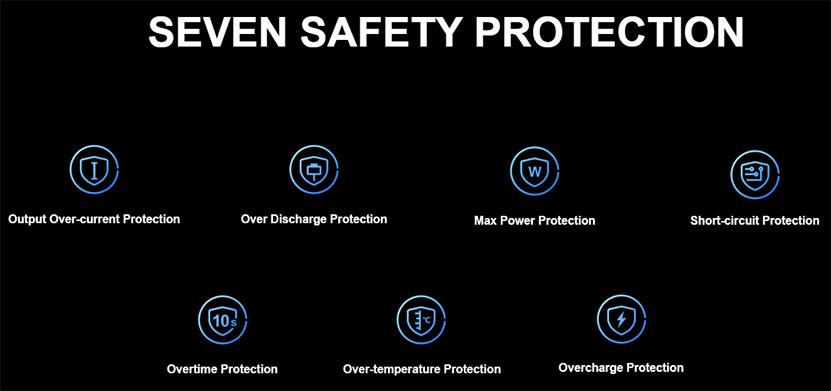 VOOPOO Drag Nano 2 Kit Protections