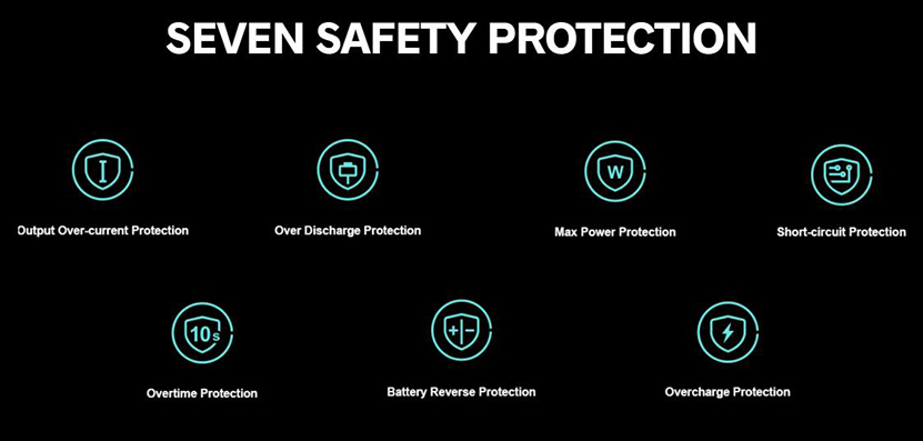 VOOPOO Musket Starter Kit Safety Protections