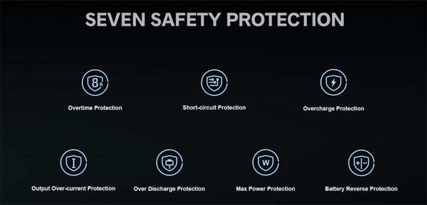 VOOPOO VINCI 2 Kit protection